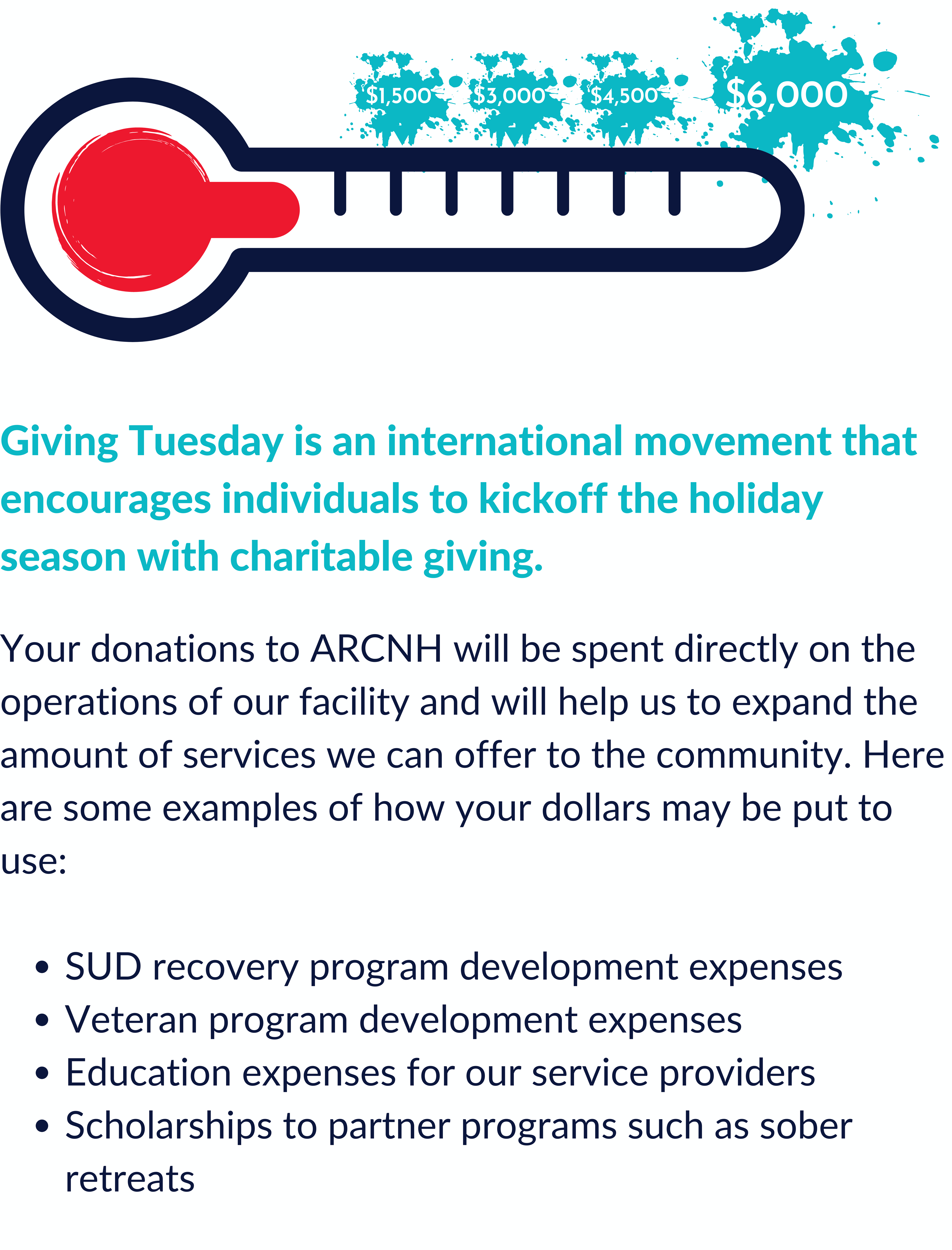 giving tuesday arcnh fundraising thermometer