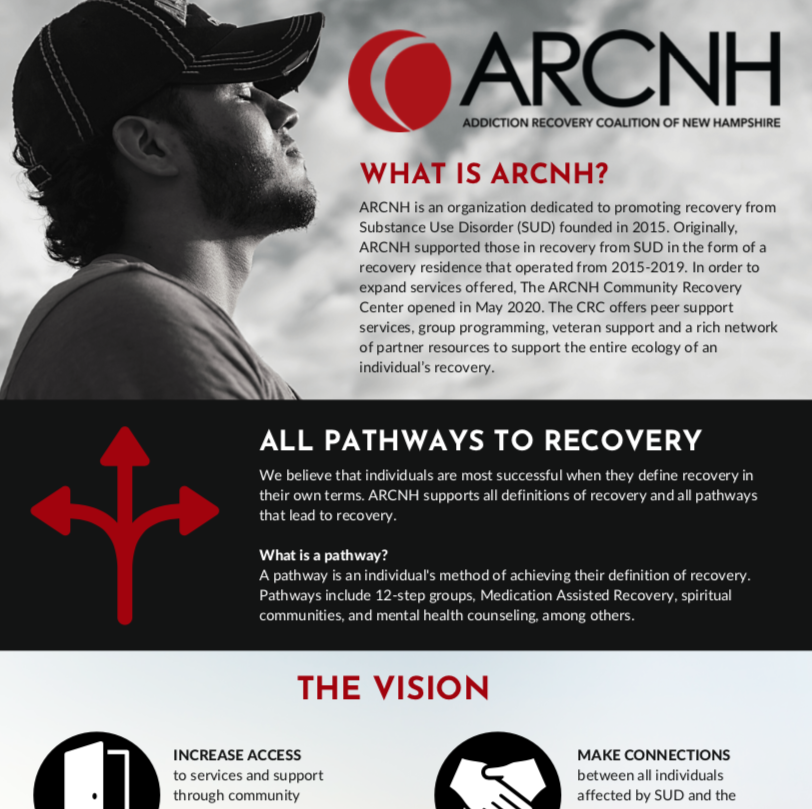 Preview image of the arcnh contributor packet download